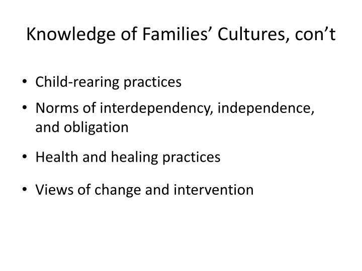 Knowledge of Families' Cultures,