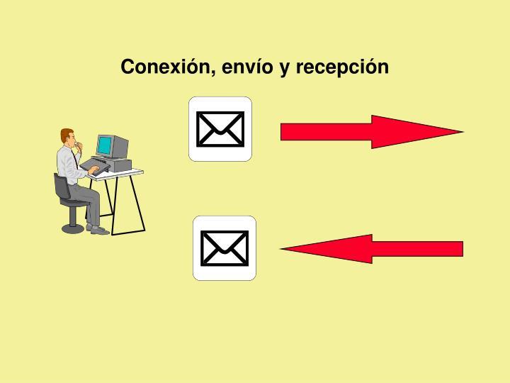 Conexión, envío y recepción
