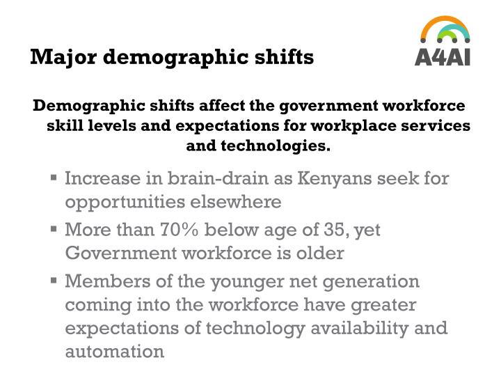 Major demographic shifts