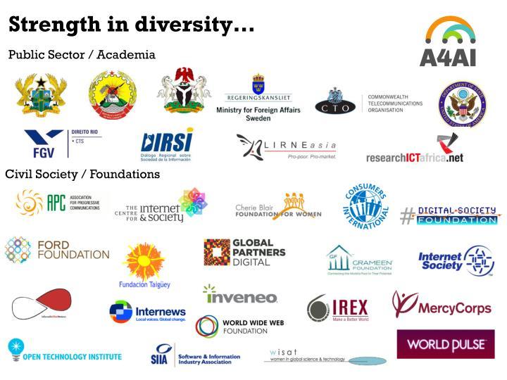 Strength in diversity…