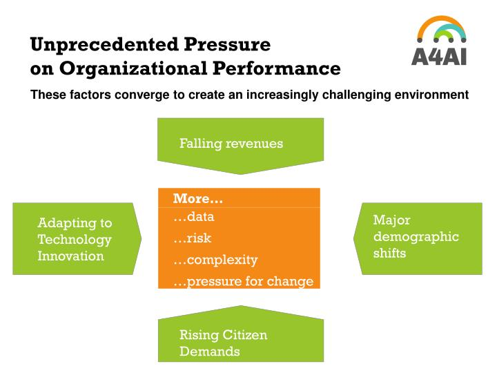 Unprecedented Pressure