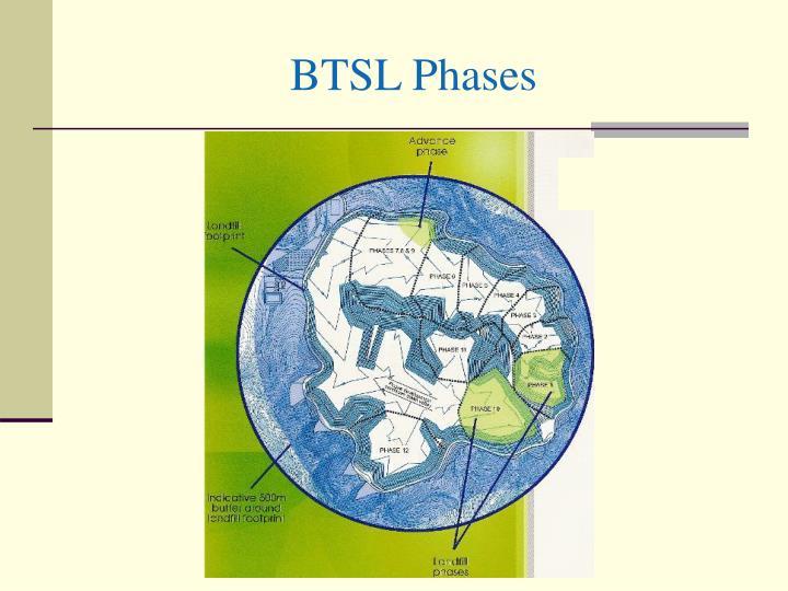 BTSL Phases