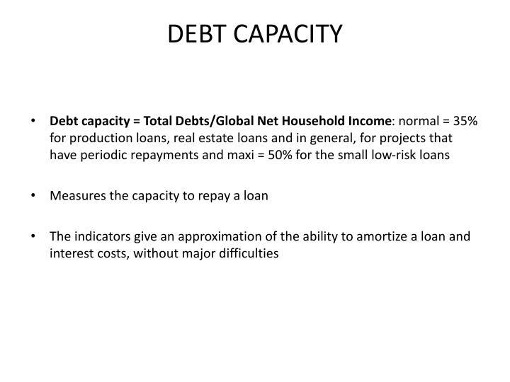 DEBT CAPACITY