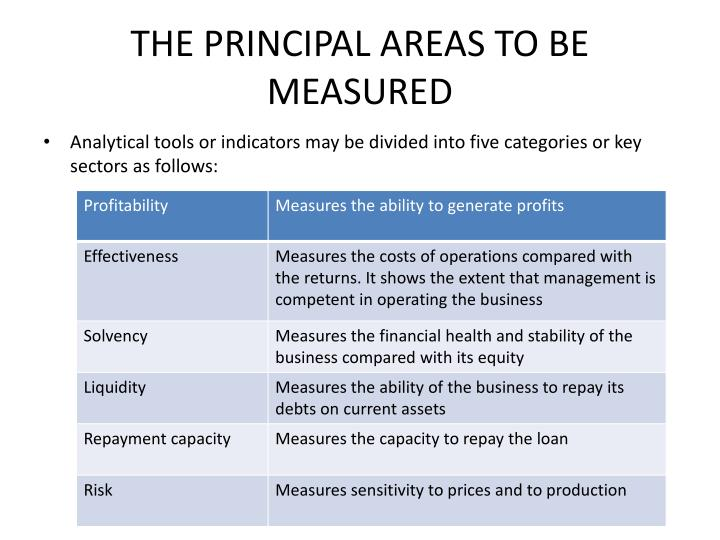 The principal areas to be measured