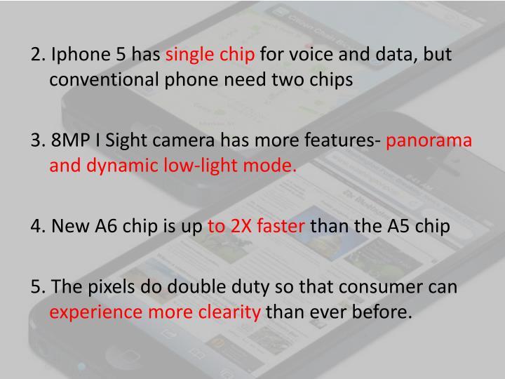 2. Iphone 5 has