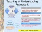 teaching for understanding framework