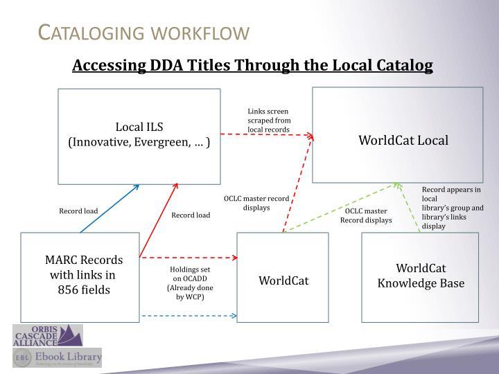 Cataloging workflow