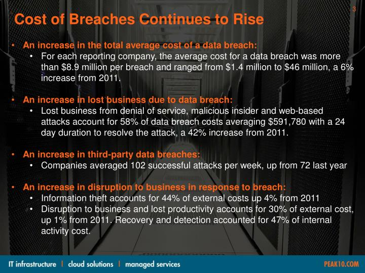 Cost of Breaches Continues to Rise