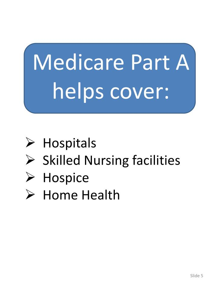 Medicare Part A helps cover: