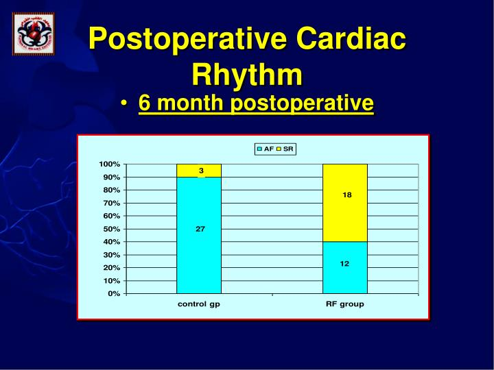 Postoperative Cardiac Rhythm