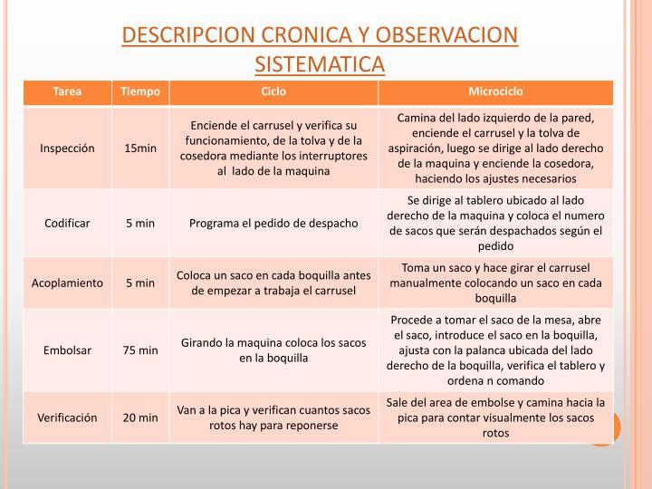 DESCRIPCION CRONICA Y OBSERVACION SISTEMATICA