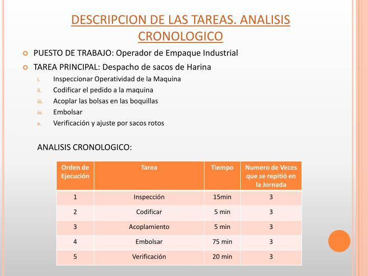 DESCRIPCION DE LAS TAREAS. ANALISIS CRONOLOGICO