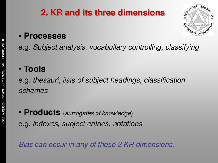 2. KR and its
