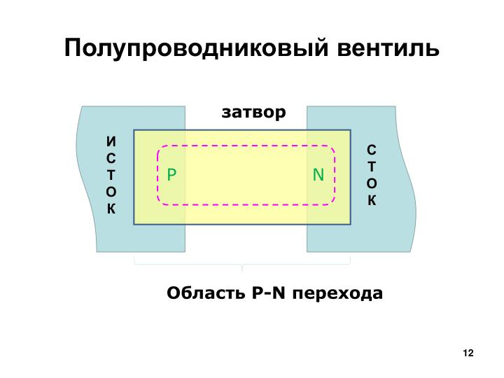 Полупроводниковый вентиль