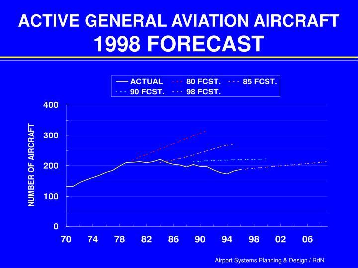 ACTIVE GENERAL AVIATION AIRCRAFT