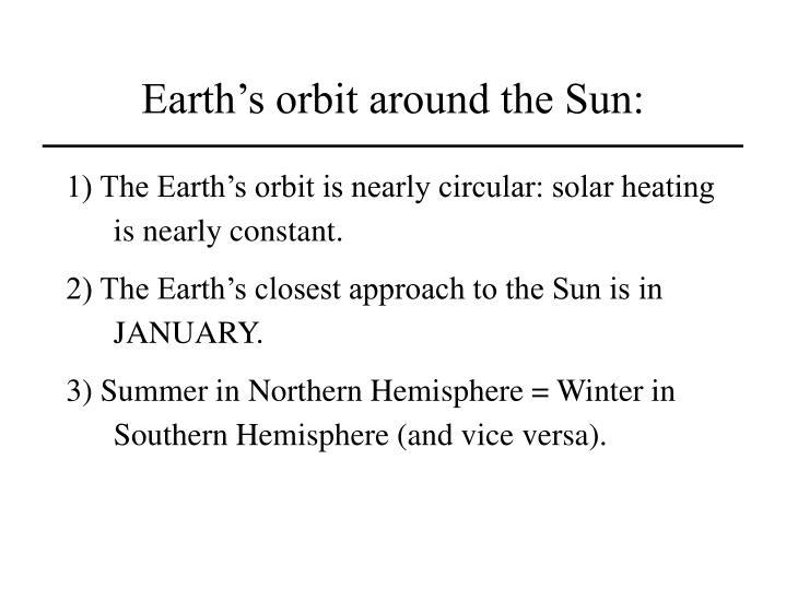 Earth's orbit around the Sun: