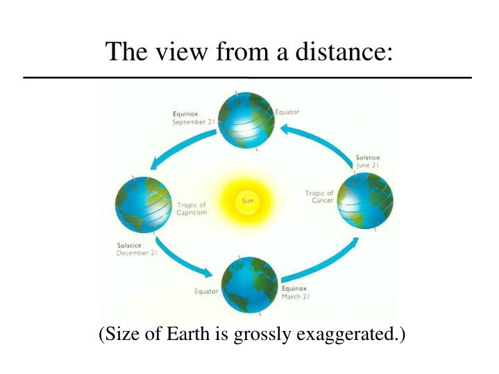 The view from a distance: