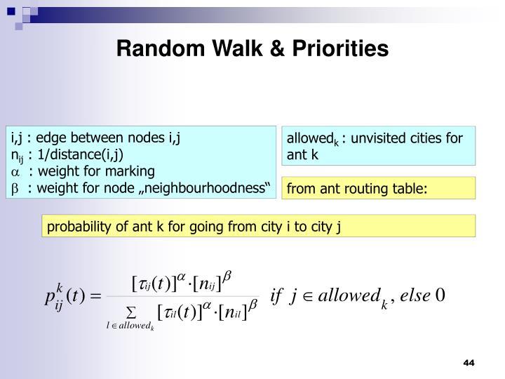 Random Walk & Priorities