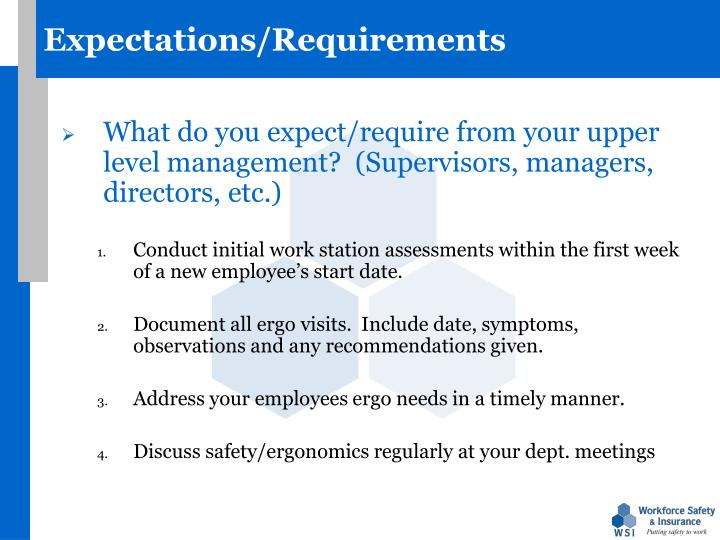 Expectations/Requirements