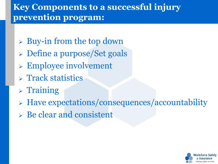 Key Components to a successful injury prevention program:
