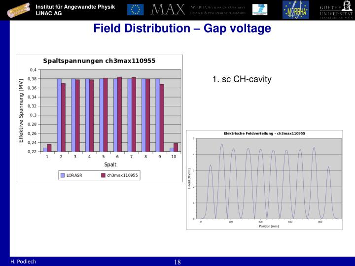 Field Distribution – Gap voltage