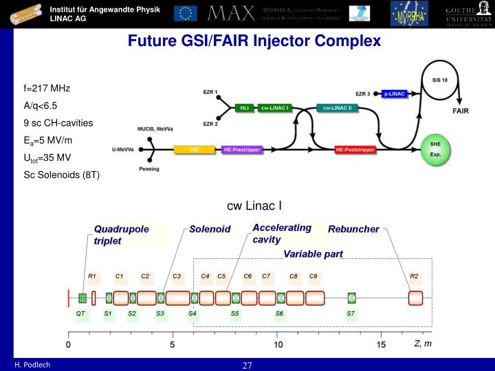 Future GSI/FAIR Injector Complex
