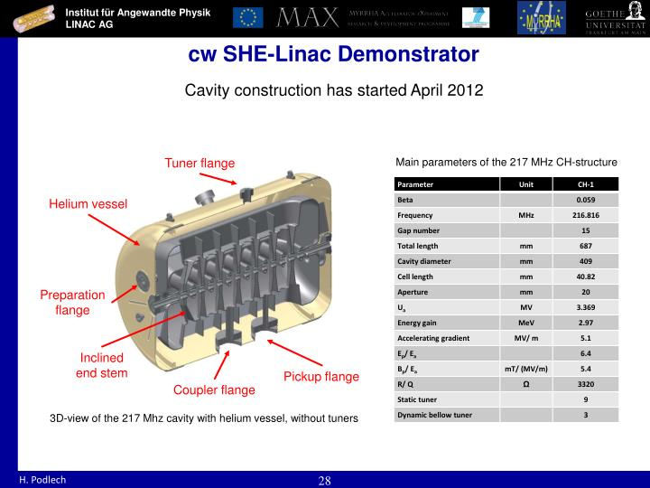 cw SHE-Linac Demonstrator