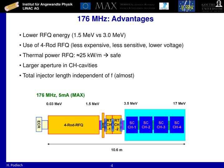 176 MHz: Advantages