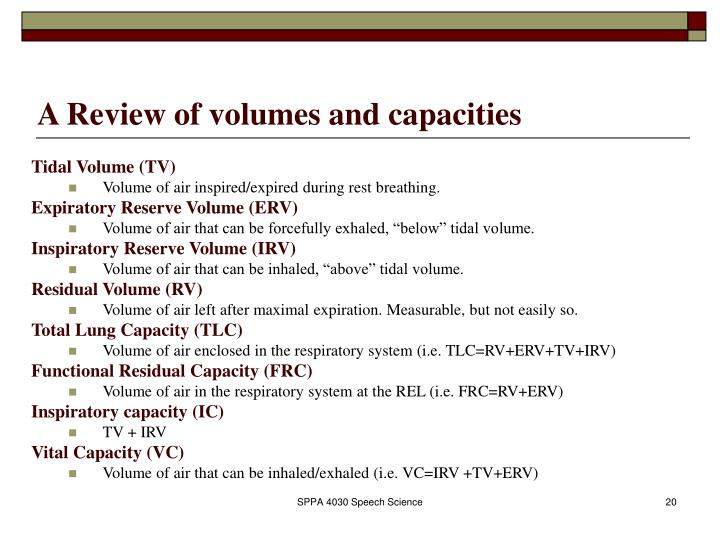 A Review of volumes and capacities