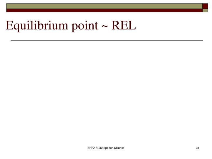 Equilibrium point ~ REL