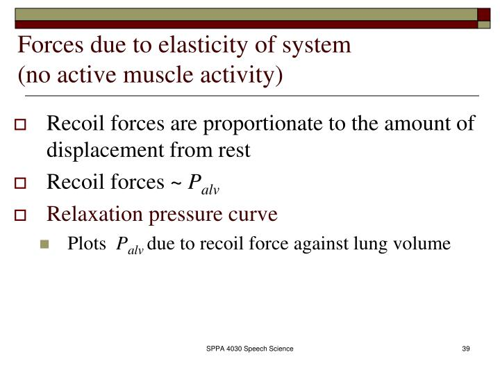 Forces due to elasticity of system