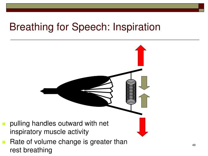 Breathing for Speech: Inspiration