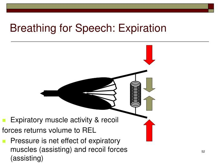 Breathing for Speech: Expiration