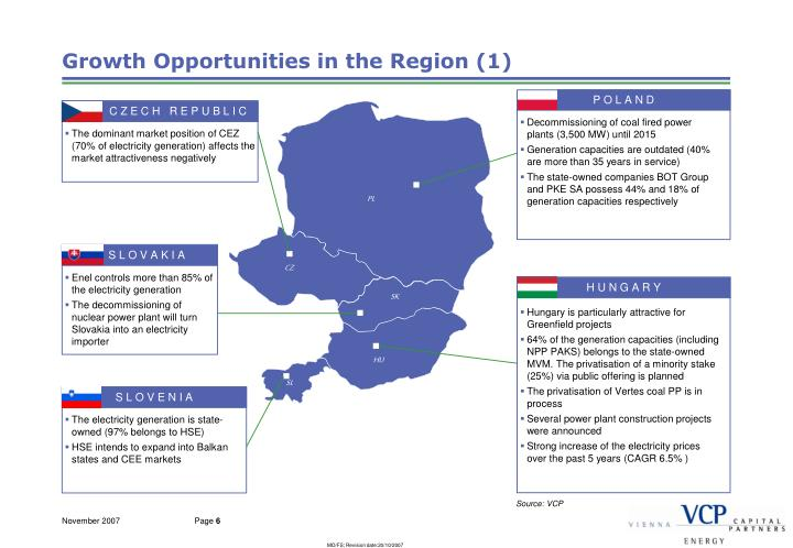 Growth Opportunities in the Region (1)