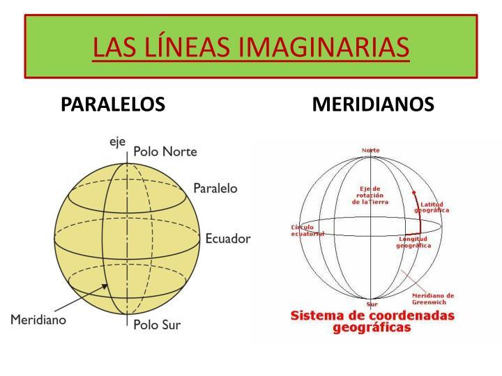 LAS LÍNEAS IMAGINARIAS