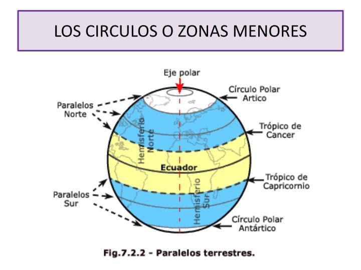 LOS CIRCULOS O ZONAS MENORES
