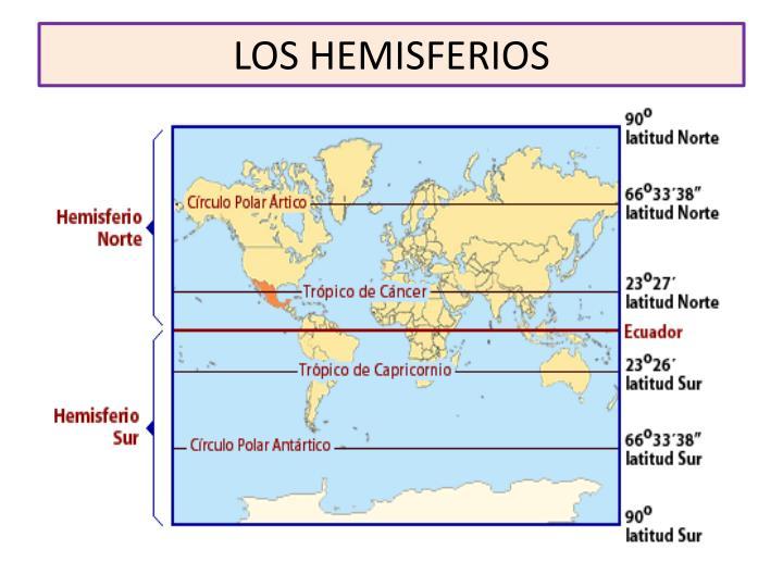 LOS HEMISFERIOS