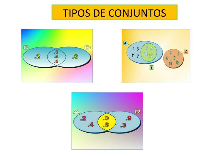 TIPOS DE CONJUNTOS