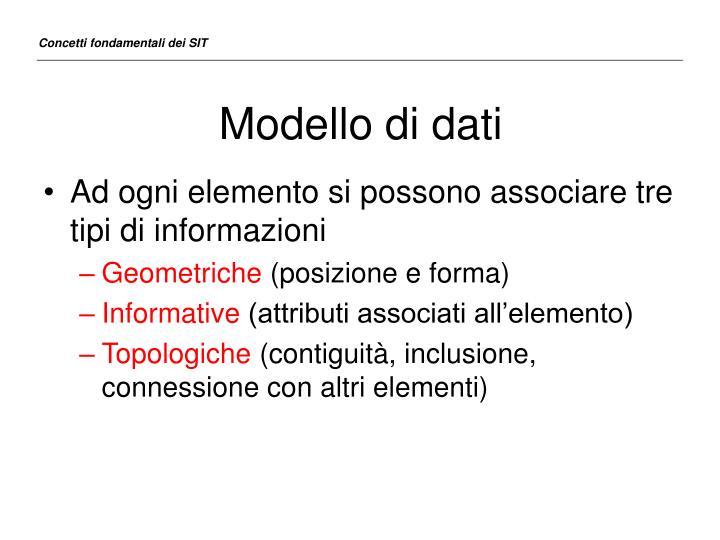 Modello di dati