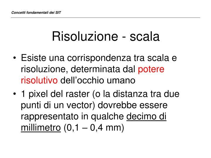 Risoluzione - scala