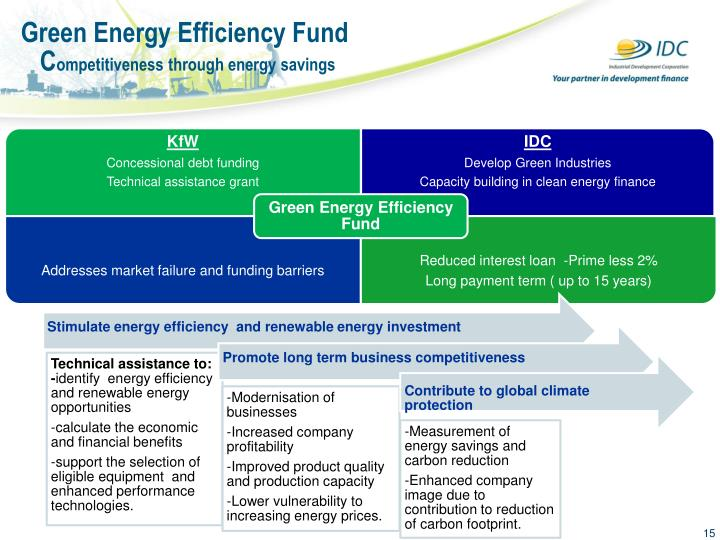 Green Energy Efficiency Fund