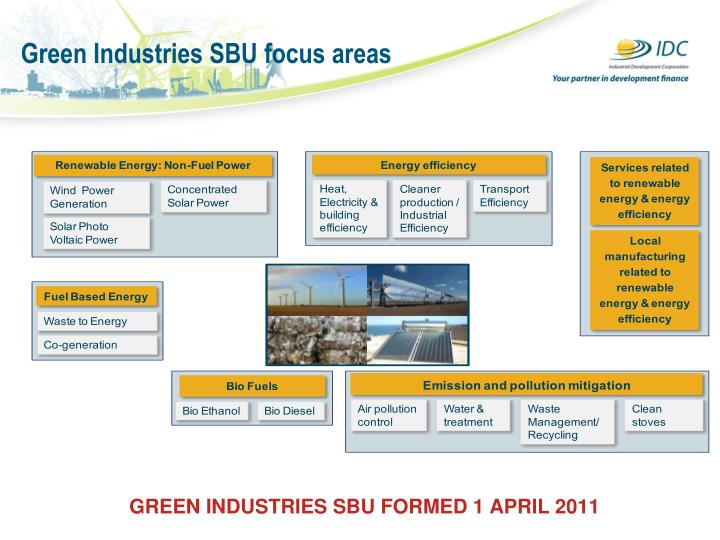 Green Industries SBU focus areas