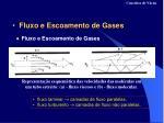 fluxo e escoamento de gases