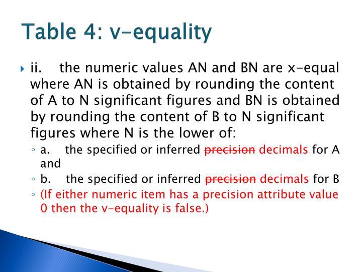 Table 4: v-equality