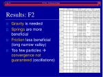 results f2