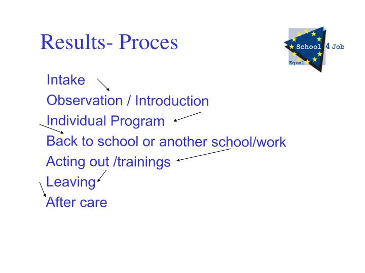 Results- Proces