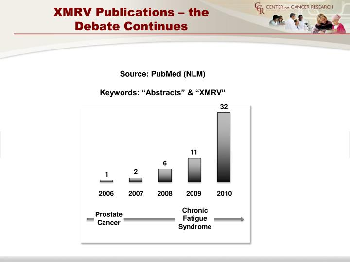 XMRV Publications – the