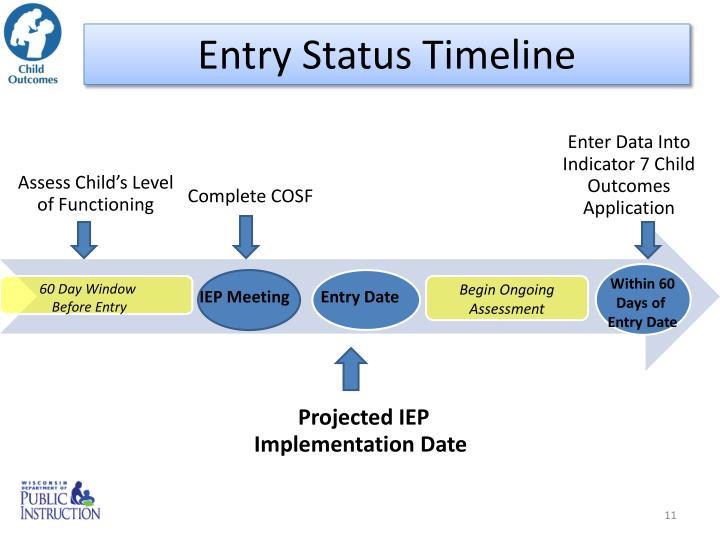 Entry Status Timeline