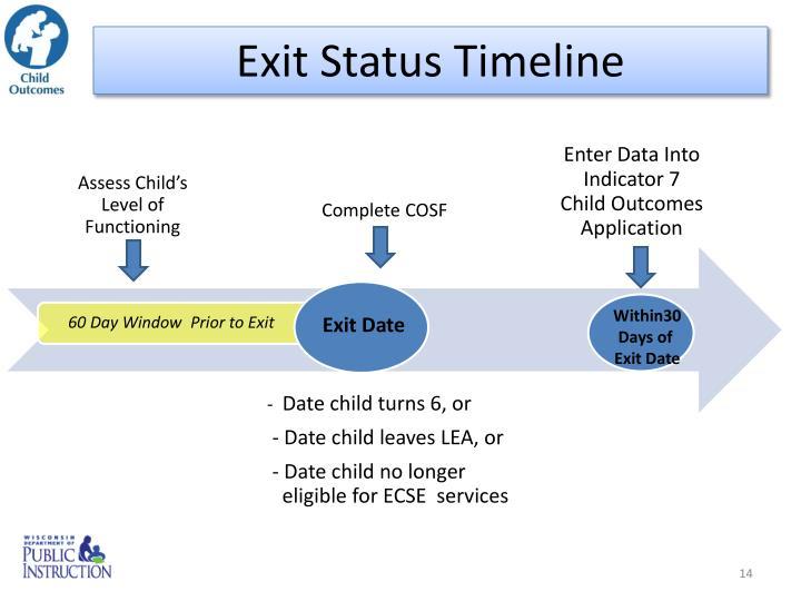 Exit Status Timeline