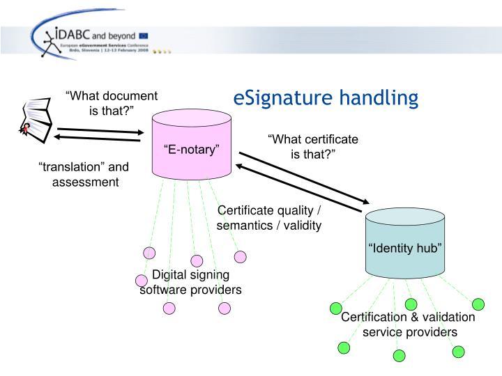 eSignature handling